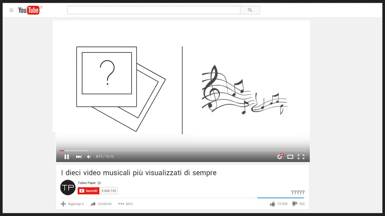 video musicali più visti